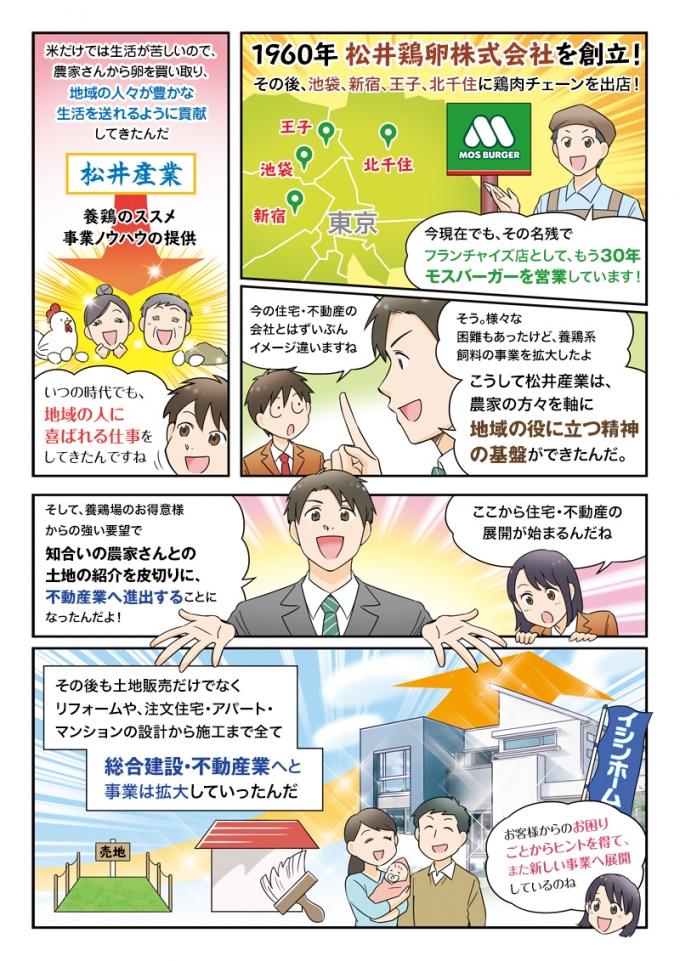 松井産業株式会社様の会社案内紹介漫画の画像3枚目