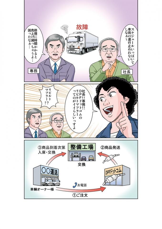 ディーゼル車の洗浄についての漫画の画像3枚目