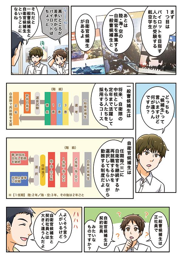 自衛官採用制度紹介漫画冊子 自衛官候補生編の画像5枚目