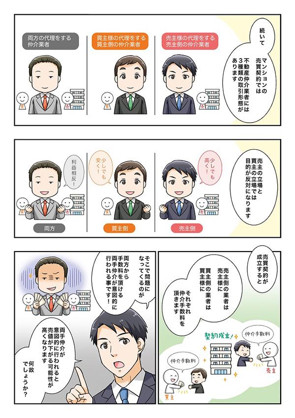 大阪市不動産売却サービス紹介漫画[画像5]