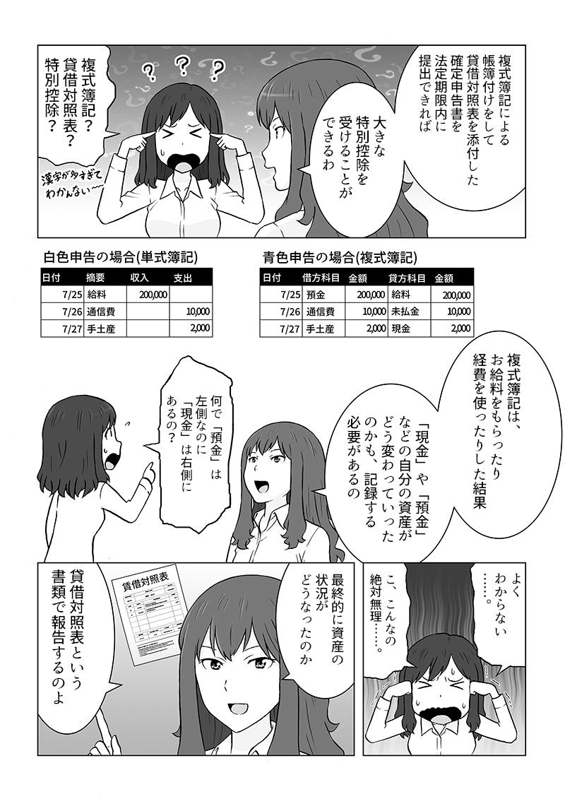 確定申告サービス冊子掲載漫画[画像5]