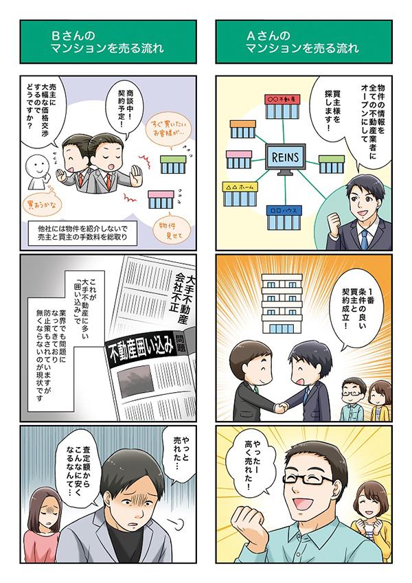 大阪市不動産売却サービス紹介漫画[画像6]