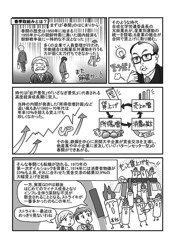 社員向け説明資料掲載漫画[画像2]