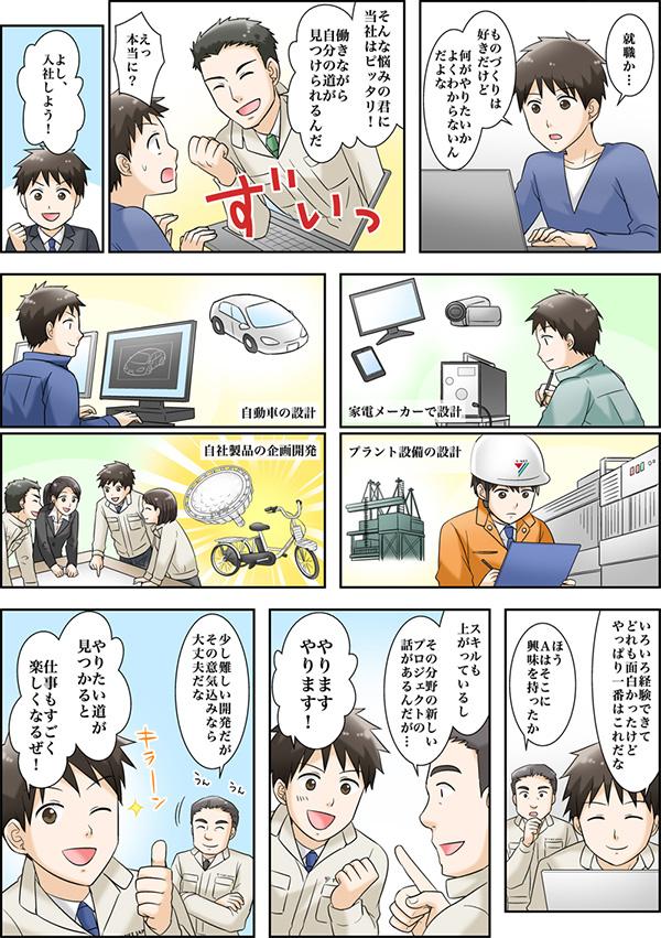 採用情報サイトに掲載する漫画[画像1]