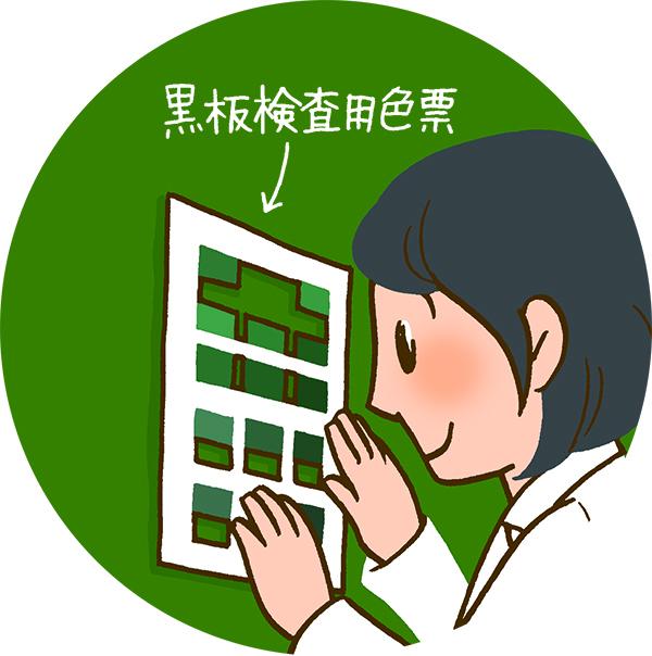 黒板点検啓蒙イラスト[画像3]