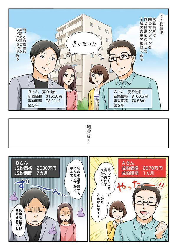 大阪市不動産売却サービス紹介漫画[画像2]