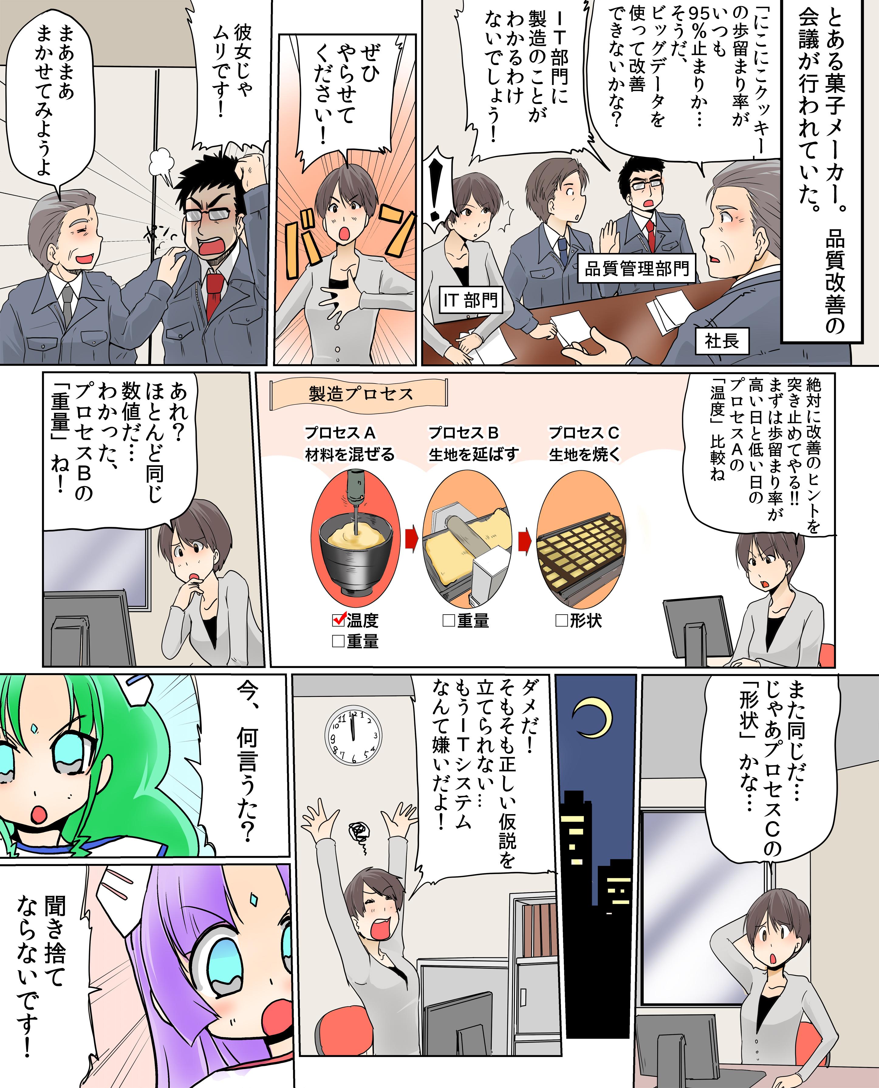 第24話 『仮説を導き出すAI』[画像1]