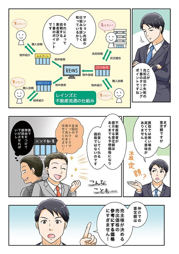 大阪市不動産売却サービス紹介漫画[画像4]