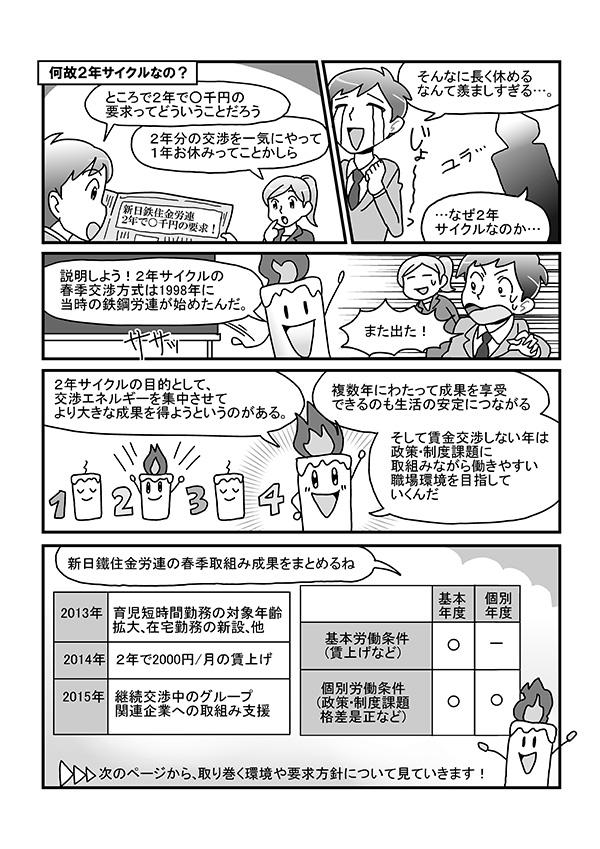 社員向け説明資料掲載漫画[画像4]