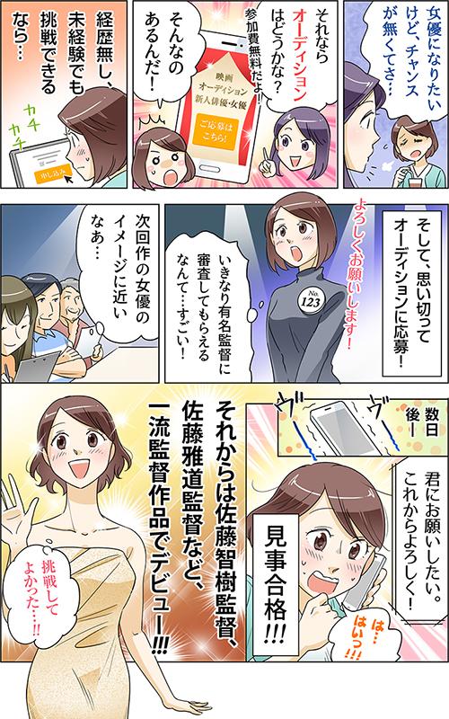 映画俳優オーディションLP用漫画[画像1]