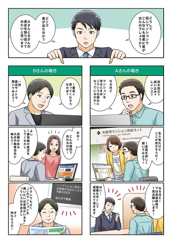 大阪市不動産売却サービス紹介漫画[画像3]