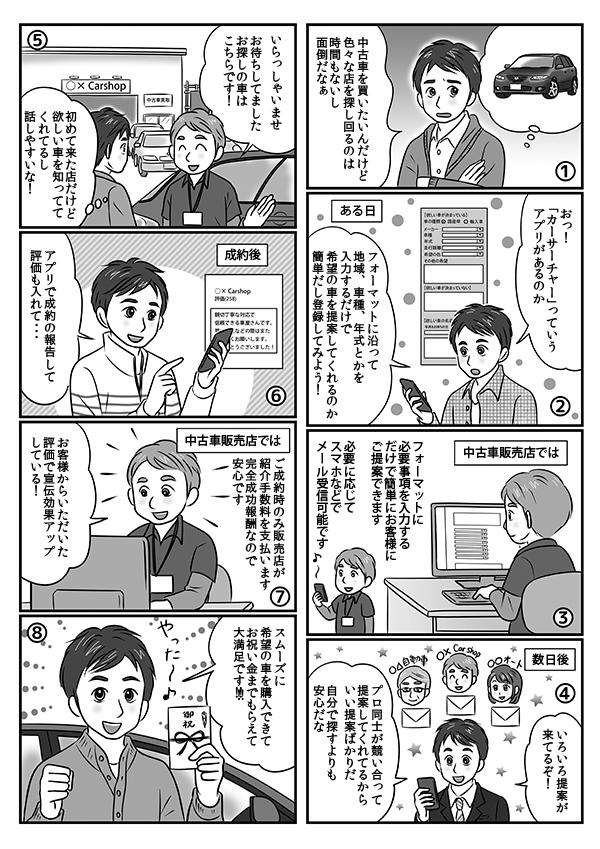 お祝金型リバースオークションサイト『カーサーチャー』の紹介漫画[画像1]