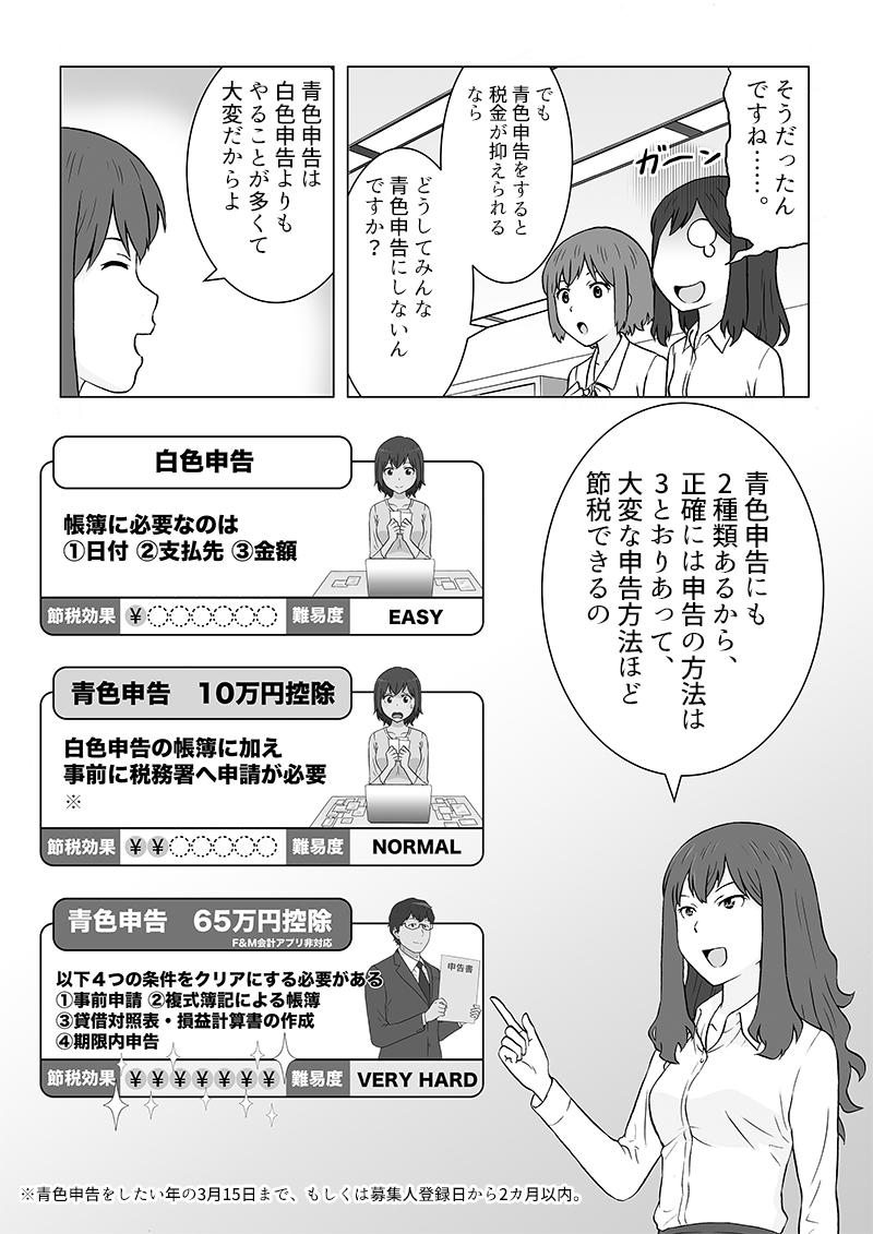 確定申告サービス冊子掲載漫画[画像4]
