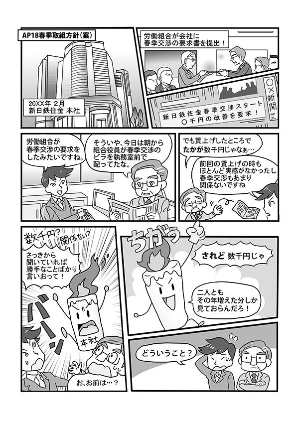 新日鐵住金本社労働組合の春闘説明漫画[画像1]