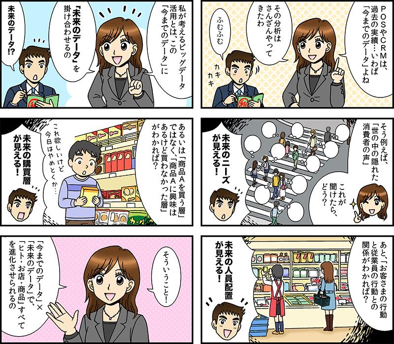 展示会用紹介漫画 『なぜ、あのお店は顧客単価を15%も伸ばすことができたのか?』[画像3]