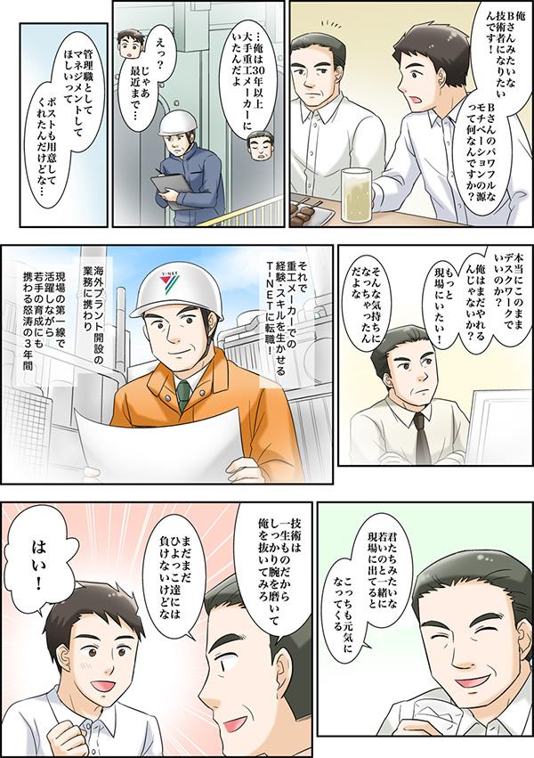 採用情報サイトに掲載する漫画[画像3]