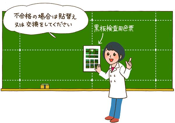 黒板点検啓蒙イラスト[画像4]