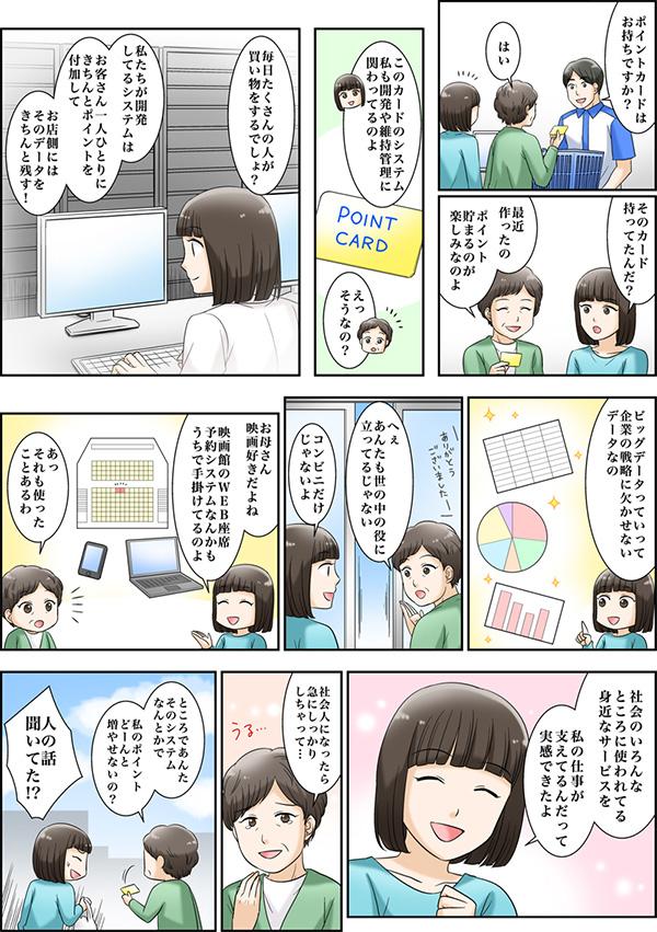 採用情報サイトに掲載する漫画[画像2]